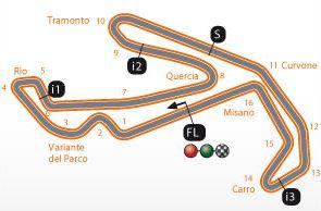 Misano World Circuit - circuito Misano Adriatico (Rimini) Moto GP